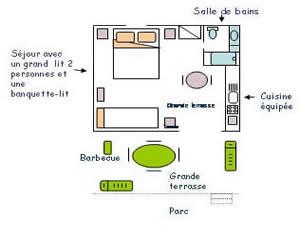 Plan du Studio dans résidence à Palombaggia Porto-Vecchio